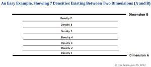 dimensionshyperdimensions22_01